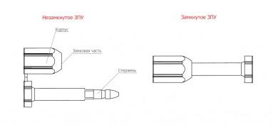 Запорно-пломбировочное устройство Титан плюс